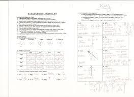 awesome untitled doent 04 key bonding build an atom phet lab worksheet answers worksheet um