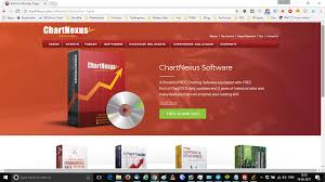 Chartnexus Best Charting Software And Its Free