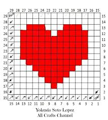 How To Make A Simple Heart Graphs Without Fancy Software