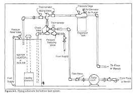 wiring diagram for boilers wiring discover your wiring diagram oil boiler hot water heating system diagram