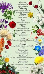 Official Birth Flower Chart Birthday Blossom Chart Birth Month Flowers Birth Flowers