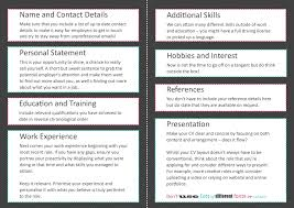 How To Layout A Resume Camelotarticles Com