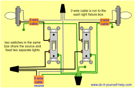 two light two switch wiring diagram how to wire two switches to Wire Light Switch In Series wiring diagrams double gang box do it yourself help com two light two switch wiring diagram how to wire light switch in series