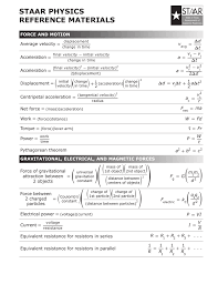 Staar Formula Chart Staar Physics Reference Materials