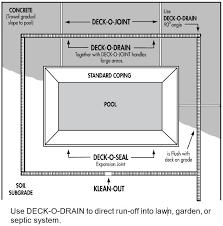 deck o drain canada easy to install