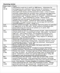 Image Result For Nursing Documentation Templates Nursing