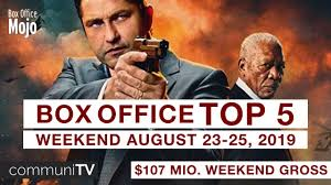Top 5 Box Office Us Weekend August 23 25 Charts 2019