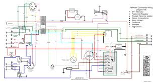 basic house wiring diagram how to wire a single pole switch with home wiring diagram program full size of simple house wiring diagram examples single line diagram electrical drawing software free house