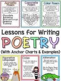 Types Of Poetry Anchor Chart Anne Wong Hoipollloi On Pinterest