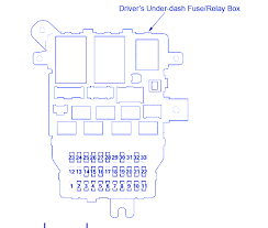 acura rl v hp fuse box block circuit breaker diagram acura rl v6 225hp 2006 fuse box block circuit breaker diagram