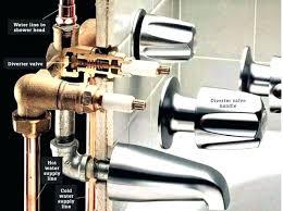 moen shower valves types valve faucet fixing three handle tub faucets stem cartridge moen shower valves types