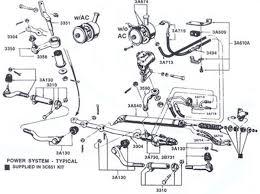 similiar electrical wiring on a 1970 ford mach 1 keywords 73 mach 1 dash wiring diagram 73 get image about wiring diagram