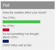 weather-mood