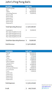 Business Budget Spreadsheet Free Small Business Budget Template