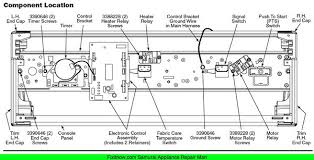 whirlpool dryer even heat control board appliantology control panel anatomy in a whirlpool even heat dryer