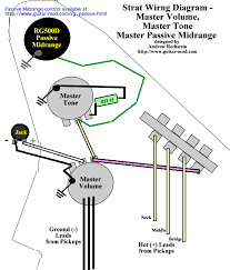 guitar wiring mods wiring diagrams guitar wiring mods wiring diagram list ibanez guitar wiring mods guitar wiring mods