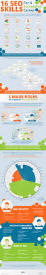 seo skills for career success infographic digivate 16 seo skills infographic