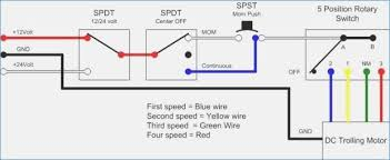 minn kota wiring diagram trolling motor elegant minn kota foot pedal minn kota riptide foot pedal wiring diagram minn kota wiring diagram trolling motor elegant minn kota foot pedal wiring diagram anonymerfo