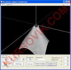 Построение графика гиперболоида Курсовая работа на delphi  курсовая работа по програмированию