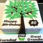 male 80th birthday present ideas 80th birthday ideas for men present her rustick printable