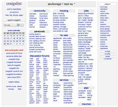 craigslist. Delighful Craigslist Earlier Today News Broke That Craigslist Has Taken Legal Action Against  PadMapper And API Creator 3Taps U2014 After An Ongoing Disagreement Over The  For