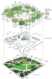 architecture design. Unique Architecture CHRISTOPHER COUNTS STUDIO  LANDCAPE URBAN DESIGN  Moore Square Master  Plan  Raleigh To Architecture Design
