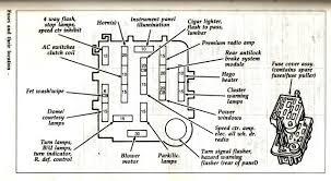 1991 f150 4x4 fuse box to coil wiring diagram \u2022 1991 ford f150 fuse diagram fuse diagram ford ranger forum rh fordrangerforum com 96 f150 fuse box 98 f150 fuse box