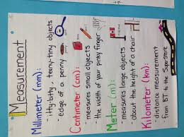 Monday April 13th Welcome To Ms Casselmans Grade 4