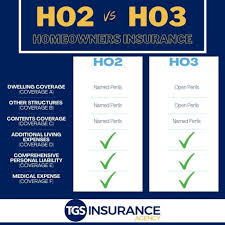 Are covered in this kind of policy. What Is The Difference Between Ho2 And Ho3 Homeowners Policies