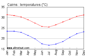 Index Of Forecast Climate Images