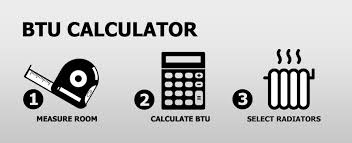 Auto Radiator Size Chart Btu Calculator What Size Radiator Do You Need Direct