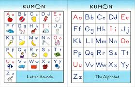 Phonics Chart Say It Right Phonics Sounds Practice For Kids Kumon