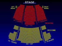 The Neil Simon Theatre All Tickets Inc