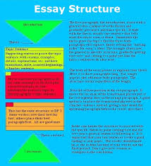 structure for essay writing argumentative essay for the crucible  essay writing charts note how this last paragraph starts off specific point and concludes in a