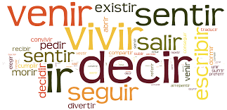 Spanish Infinitive Verbs Chart Ir Verbs Regular Present Tense Spanish Grammar In Context