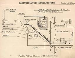 this old tractor wiring diagram this image wiring old tractor wiring diagram schematics and wiring diagrams on this old tractor wiring diagram