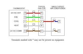 wiring diagram goodman air handler wiring diagrams for ac
