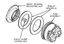 automatic locking hubs inner hub locking cam