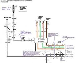 enclosed trailer wiring diagram simple horse trailer wiring diagram enclosed trailer wiring diagram perfect enclosed trailer wiring diagram valid utility trailer wire diagram wiring