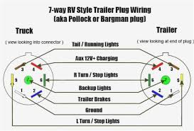 hopkins wire harness for trailers schematic hopkins trailer wiring harness diagram what is flat wiring diagram schematic wiring diagram