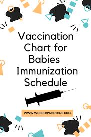 Vaccination Chart For Indian Babies 2019 Immunization Schedule