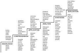 personal essay finance planner
