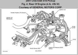 2001 chevy s 10 oil sending unit 2001 chevy s 10 6 cyl two wheel Wiring Diagram For 2001 Chevy S10 4 3 Engine Wiring Diagram For 2001 Chevy S10 4 3 Engine #84