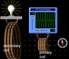 alternating current gif. how transformer works? animation alternating current gif t