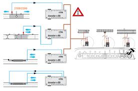 decipher the cs manual userpostedimage