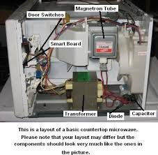 microwave repair guide