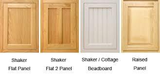 modern cabinet door style. Bathroom Cabinet Door Styles Throughout Inside Stylish Decoration Kitchen Plan 7 Modern Style L