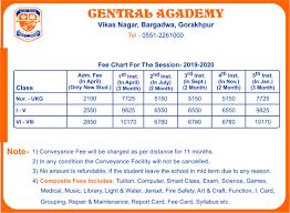 Bsa Registration Fee Chart 2019 Fee Chart 2019 2020 Central Academy Bargadwa Gorakhpur