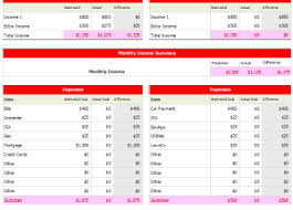 budget planner excel template personal budget planner excel budget templates for excel