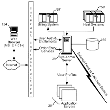 Us6615258b1 integrated customer interface for web based data management patents